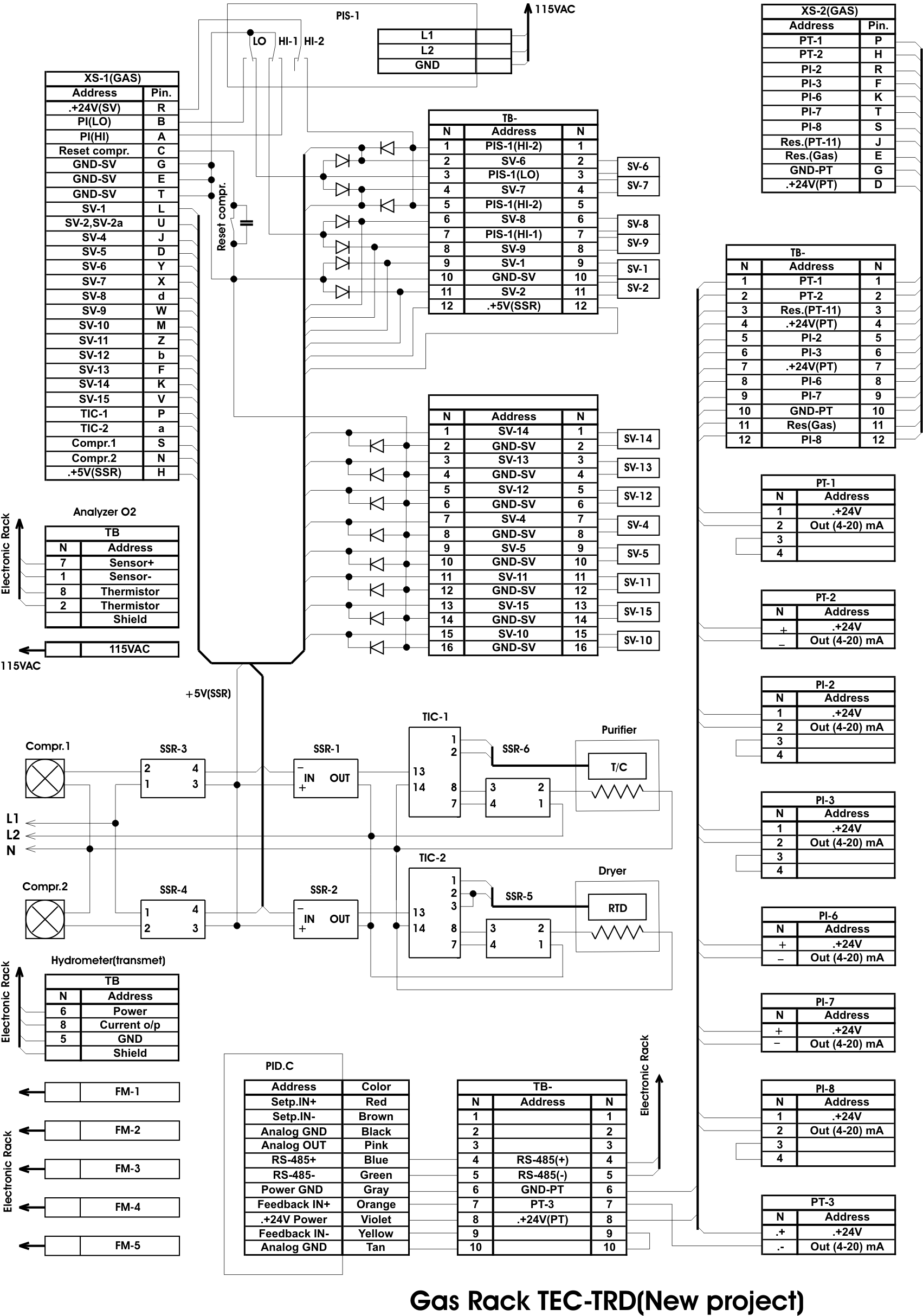 Data Center Visio Diagrams in addition Wiring Diagram Ether  Wall Plate as well Ether  Cat 5 Wiring Diagram moreover Garmin  work Cable Wiring Diagram together with Twisted Pair Cable Schematic. on cat6 ethernet wiring diagram